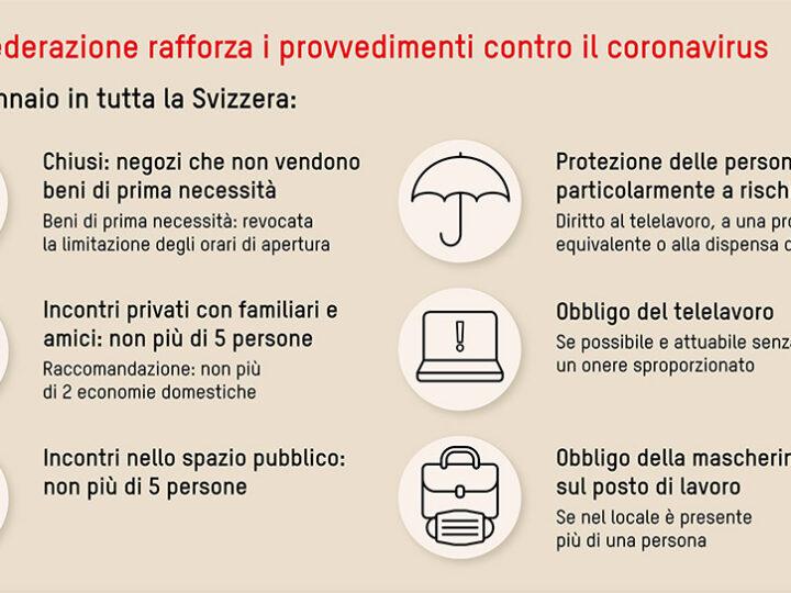 Covid in Svizzera: inasprite e prolungate le misure Anti Covid 19